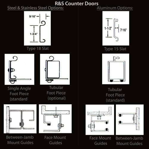 ... is standard (awning crank should be considered when doors are to be operated over a deep counter over 7u2032 high). Optional chain hoist or motor operator.  sc 1 st  Ru0026S Doors & Rolling Doors u2013 Serving the Bay Area Oakland San Leandro ... pezcame.com